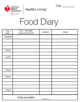 food journal essay