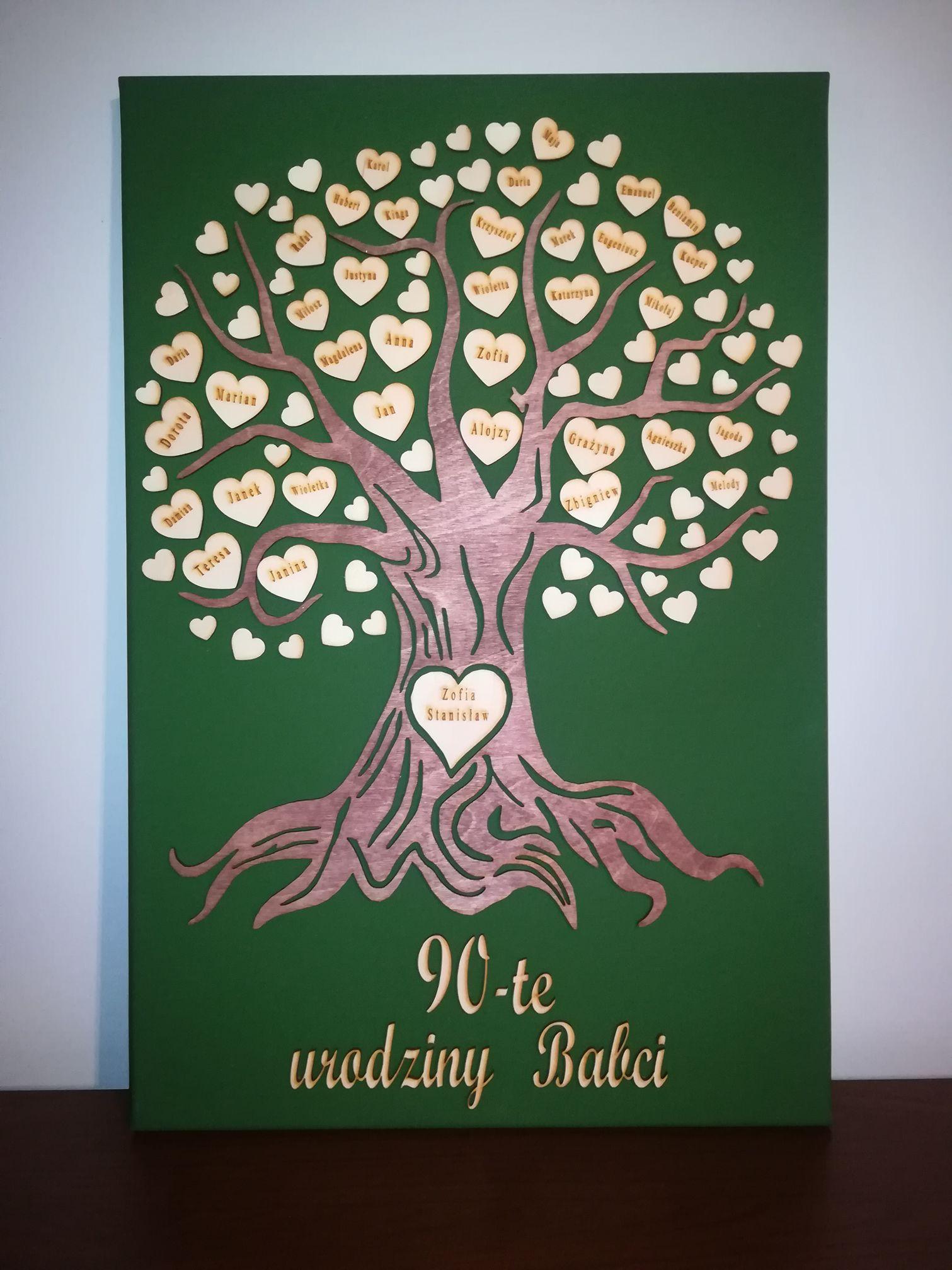 90 Te Urodziny Babci Drzewo Genealogiczne Pomysly Na Rekodzielo