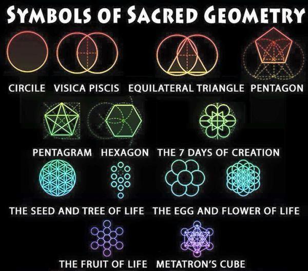 21ac77b1dca1005a8b50a98276b2c8ff Jpg 600 528 Sacred Geometry
