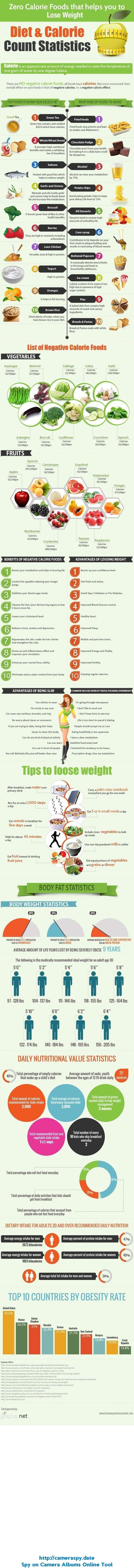What not to eat to lose weight faster picture 6