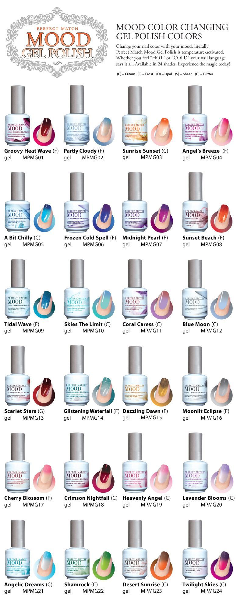 PERFECT MATCH™ | animals | Color change nail polish, Color changing ...