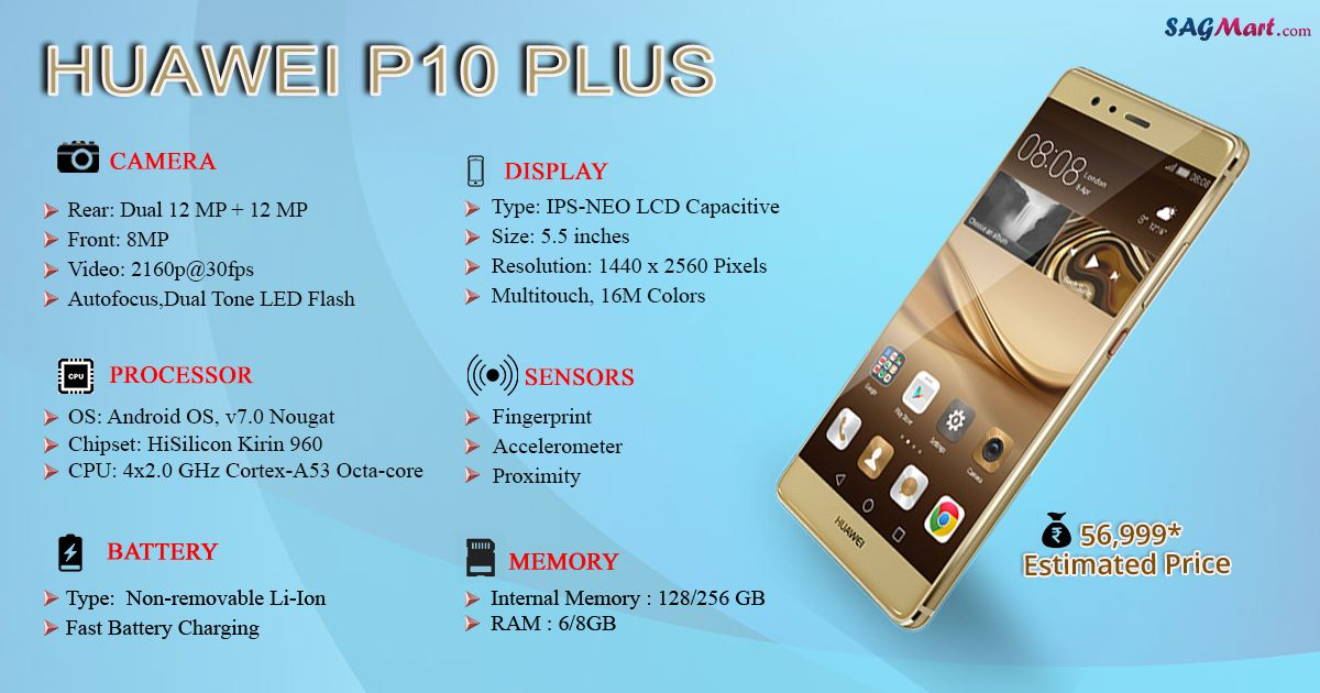 This Infographic Shows You All The Specification Features And