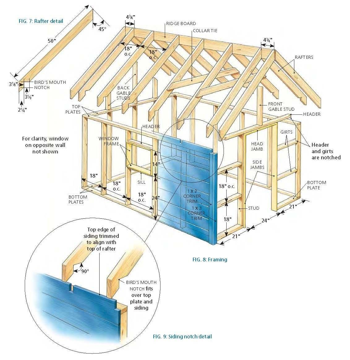 Treehouse floor plans free tree house building plans for How to build a treehouse step by step
