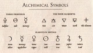 c5f8e622b0b40 The alchemy symbol of fire would be a good simple tattoo, and meaningful to  me