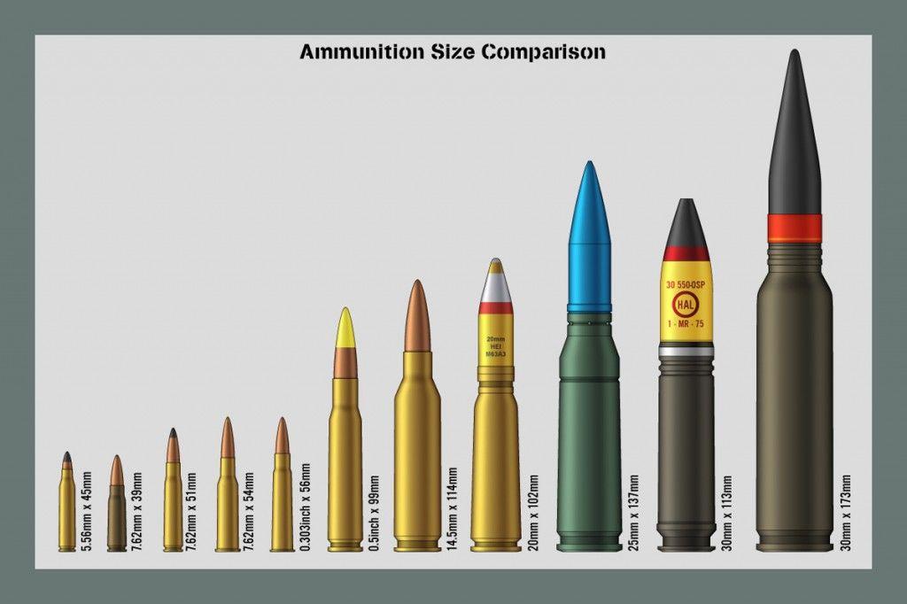 Bullet Caliber Comparison Charts X 58 Peluru