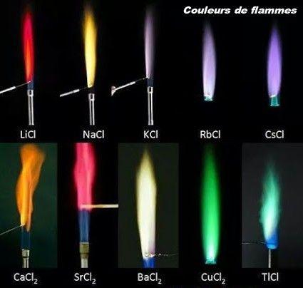 el color de llama que producen las diferentes sales
