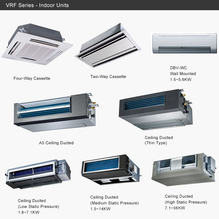 Vrf System Ceiling Duct Type Air Conditioner Of Indoor Units View