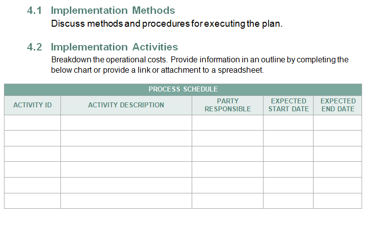 Download Organizational Change Management Plan Template For