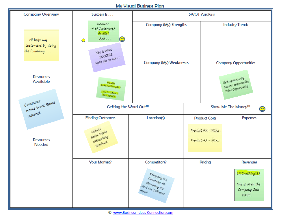This Is One Of The Best Business Plan Templates Ive Come Across - Business plan model template