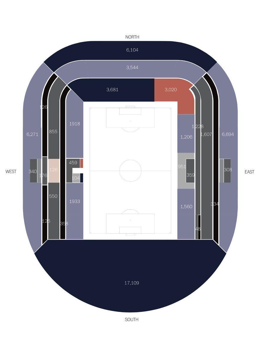 New Spurs Stadium Newspursstadium Twitter Stadium Tottenham Hotspur Spurs