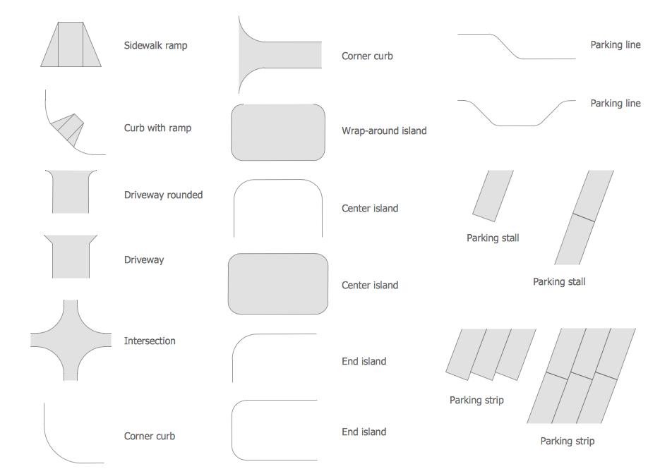 Design Elements Parking and Roads. Design Elements Parking and Roads   Building Plans   Site Plans
