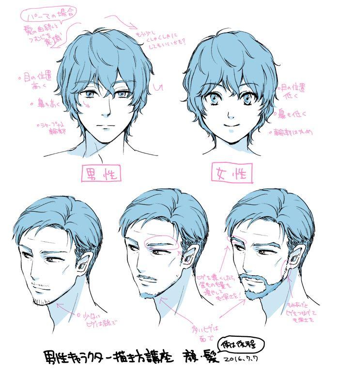 男性キャラクターの描き方palmieパルミー メイキング In 2019