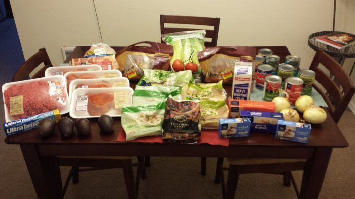 Budget Low Carb $25 Seven Day Meal Plan (Recipes), Three Meals Daily! | Tasty Points.