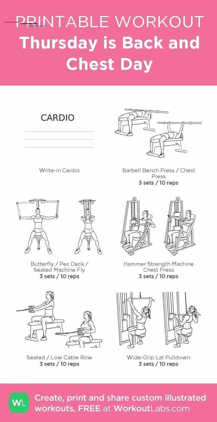 Klassischer Hühnersalat | Braunäugiger Bäcker - Recipe - Orion #gymworkouts T... - Health and Fitnes...