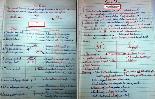 اقوى شرح للفعل للغة الانجليزية كامل ومميز بخط اليد Teaching English Grammar English Vocabulary Words Learn English