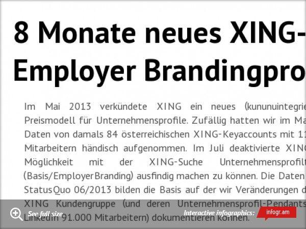 #Infographic: 8 Monate neues #XING @kununu #EmployerBranding #Unternehmensprofil
