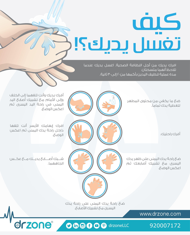 الطريقة المثالية لغسل اليدين Ioi Map