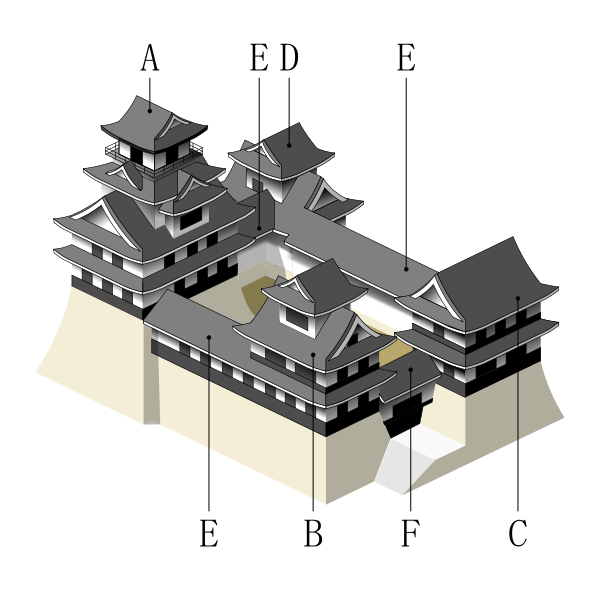 Coalition Japanese Castle Layout In 2019 Japanese Castle