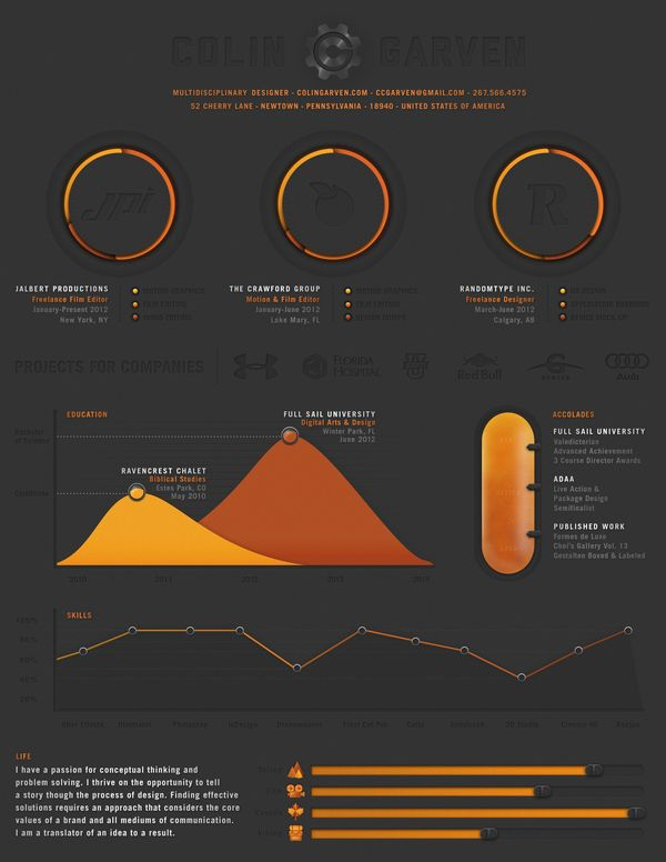 Colin Garven Multidisciplinary Designer Resume Data vis - ux design resume