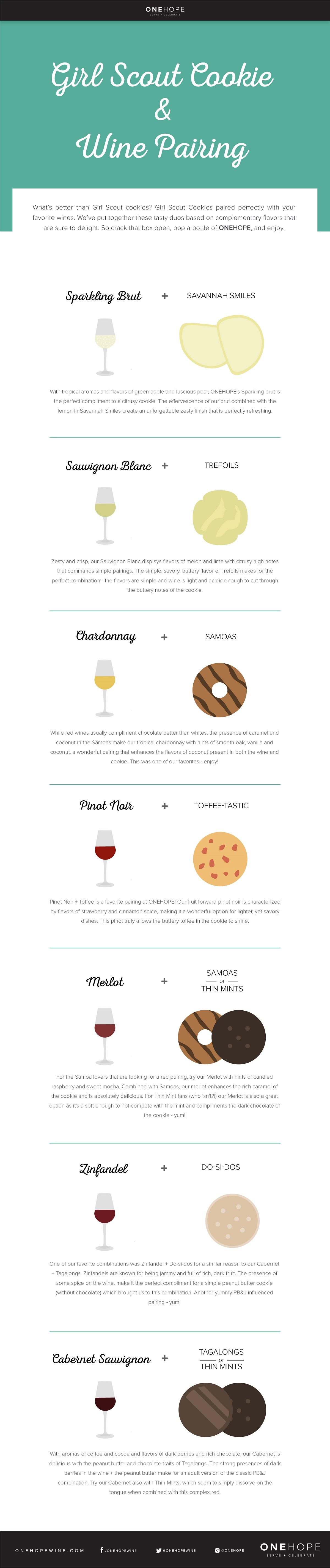 Girl Scout Cookies And Wine Pairing Guide #Infographic