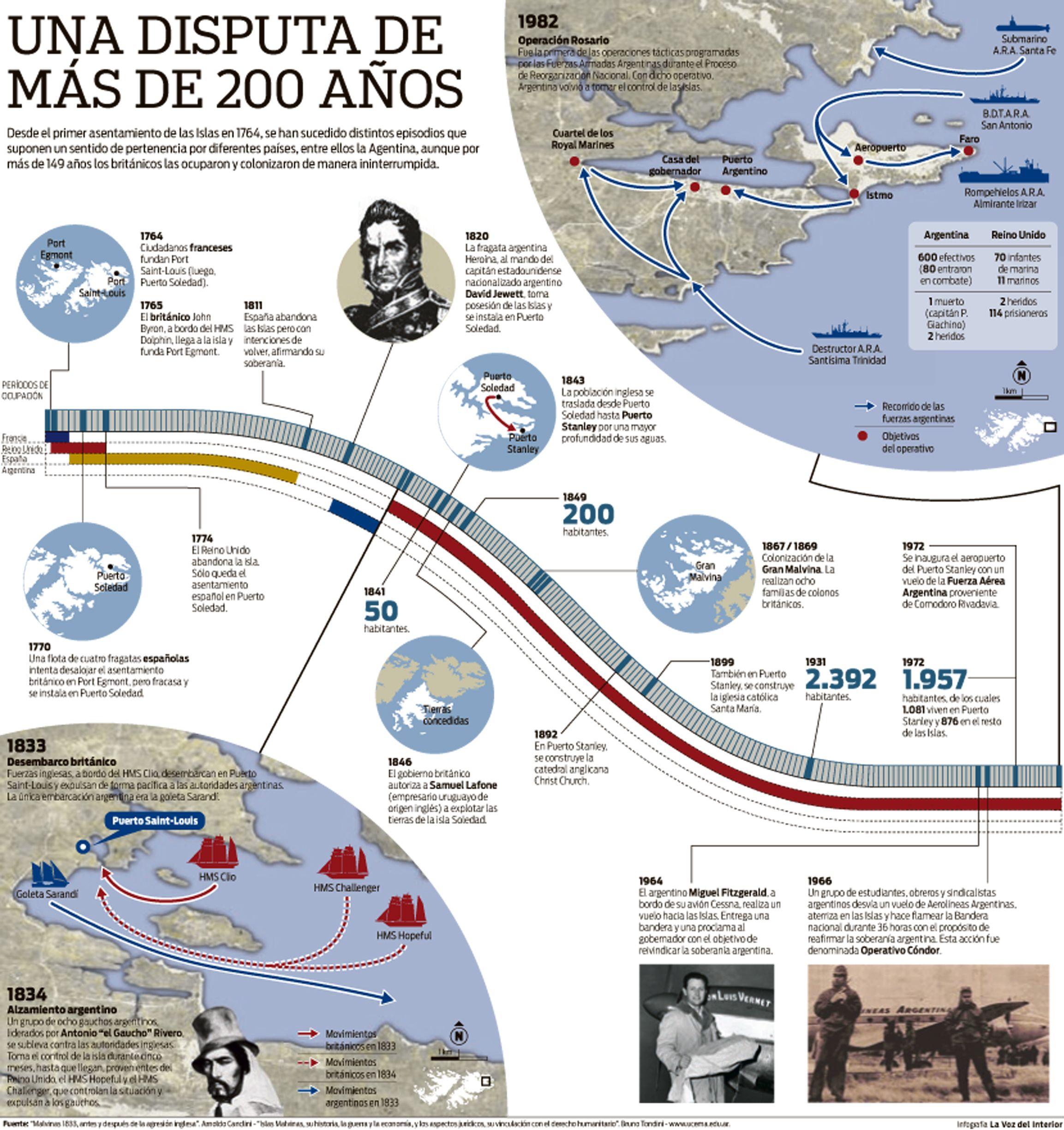 Pin En Mis Infografias My Infographics