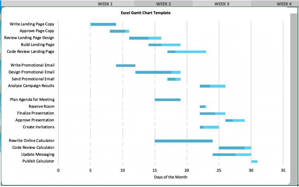 Free Gantt Chart Template Excel Word Printable Business Educational Sheets Gantt Chart Templates Gantt Chart Project Planner Template