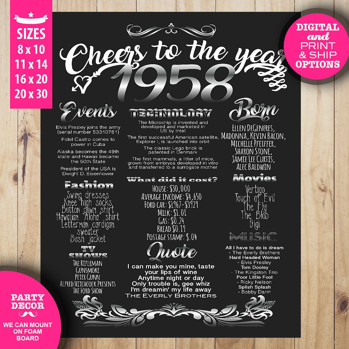 Dresses for 50th wedding anniversary party  th birthday posters th birthday sign  years ago th