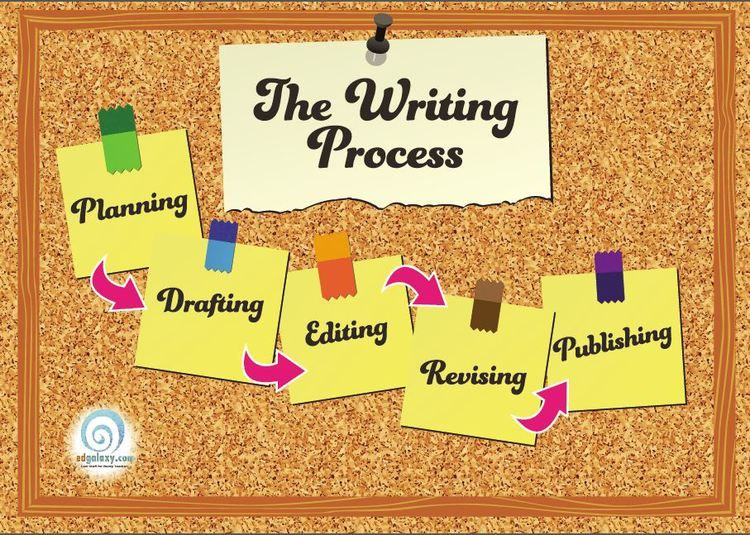 The Writing Process Classroom Poster Writing Process
