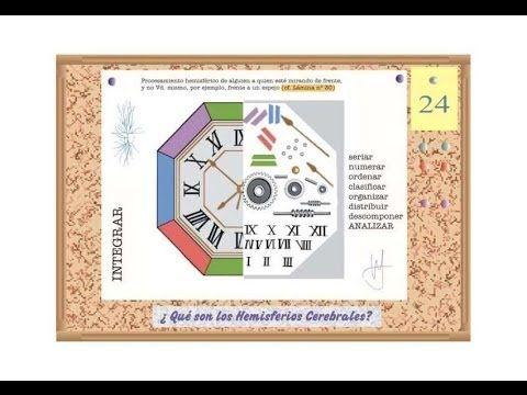El Cerebro Parlante 8/14 - Prosodia y Hemisferio Derecho - Prof. Manuel ...
