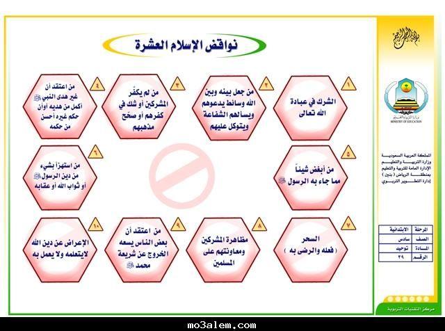 نواقض الاسلام Blog Islam Culture