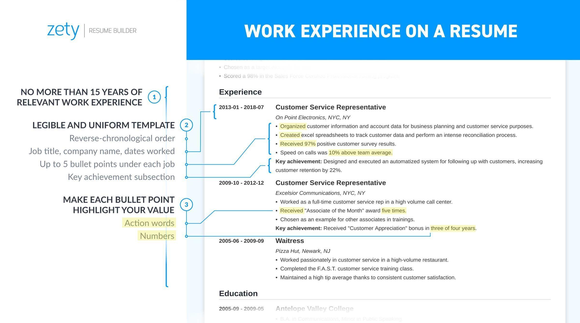 Work Experience on a Resume Job Description Bullet Points