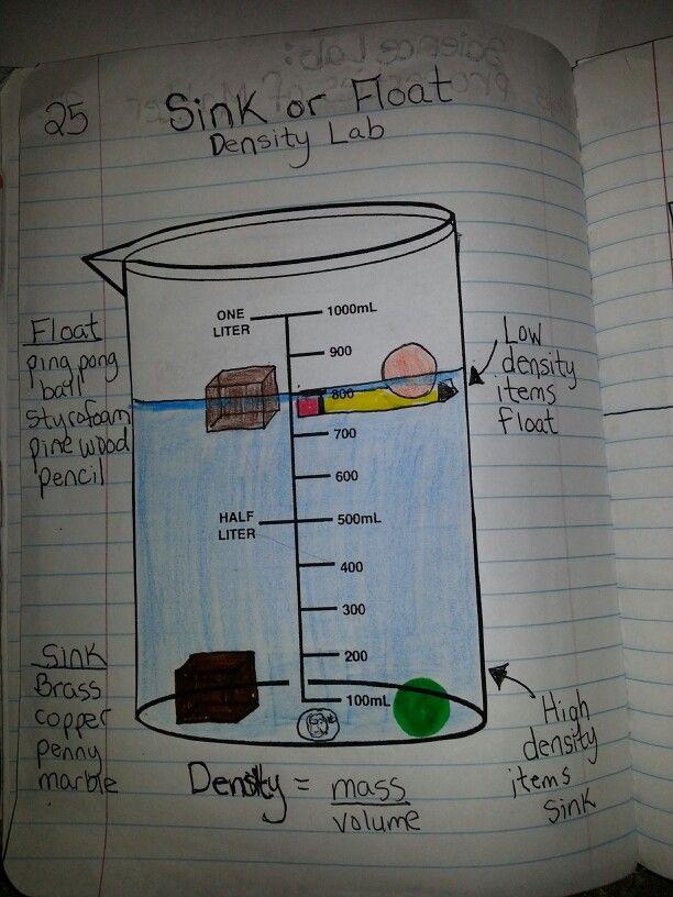 density lab actividades ciencias libreta yosoydocentesec9 pinterest qu mica ciencia y f sica. Black Bedroom Furniture Sets. Home Design Ideas