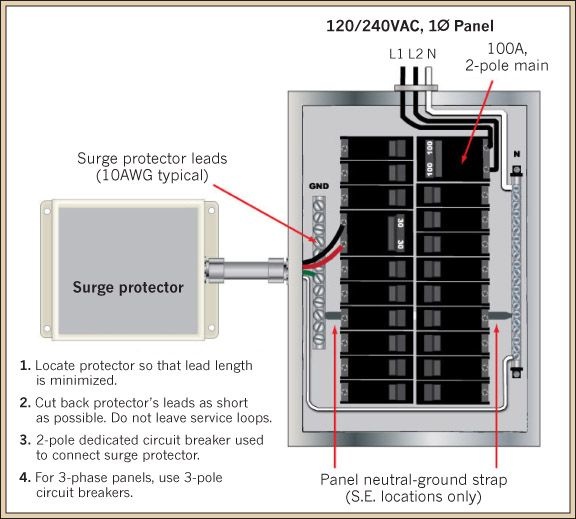 Surge Protection For One Breaker Surge Protection Breakers Surge Protector