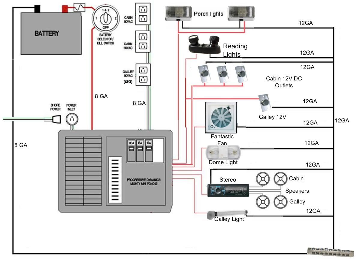 753377f212067a18b40548b5e5cc9cd4 rv dc volt circuit breaker wiring diagram power system on an rv inverter wiring diagram at crackthecode.co