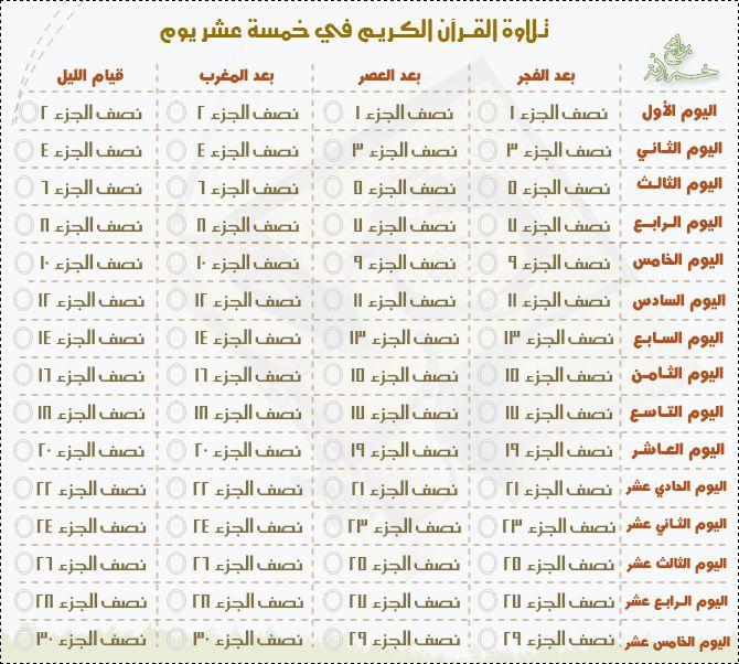 أسهل طرق لختم القرآن فى رمضان بالصور Khatem Al Quran Ramadan Islamic Pictures Words