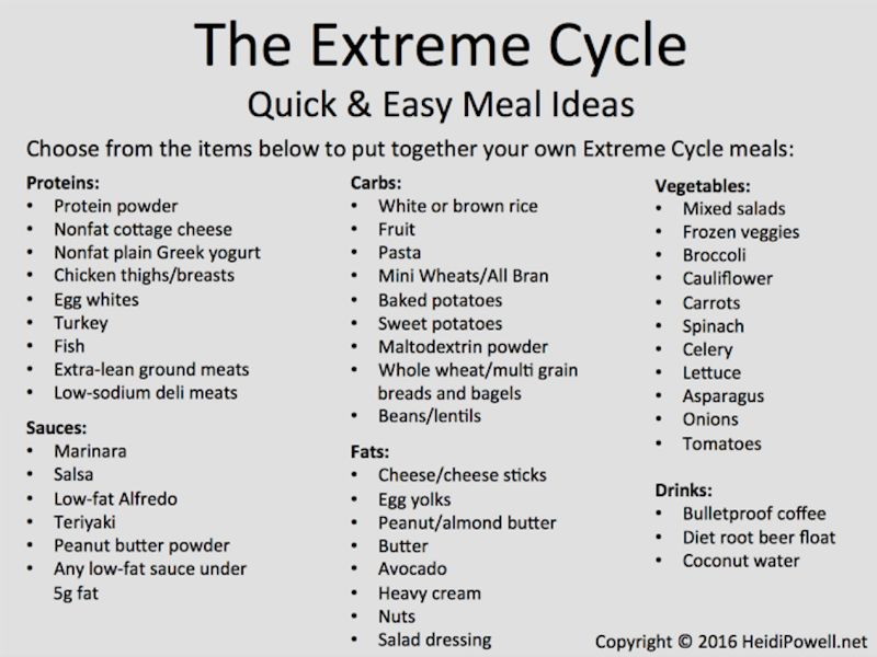EC_Quick&EasyMeals_List | Carb cycling in 2019 | Carb ...