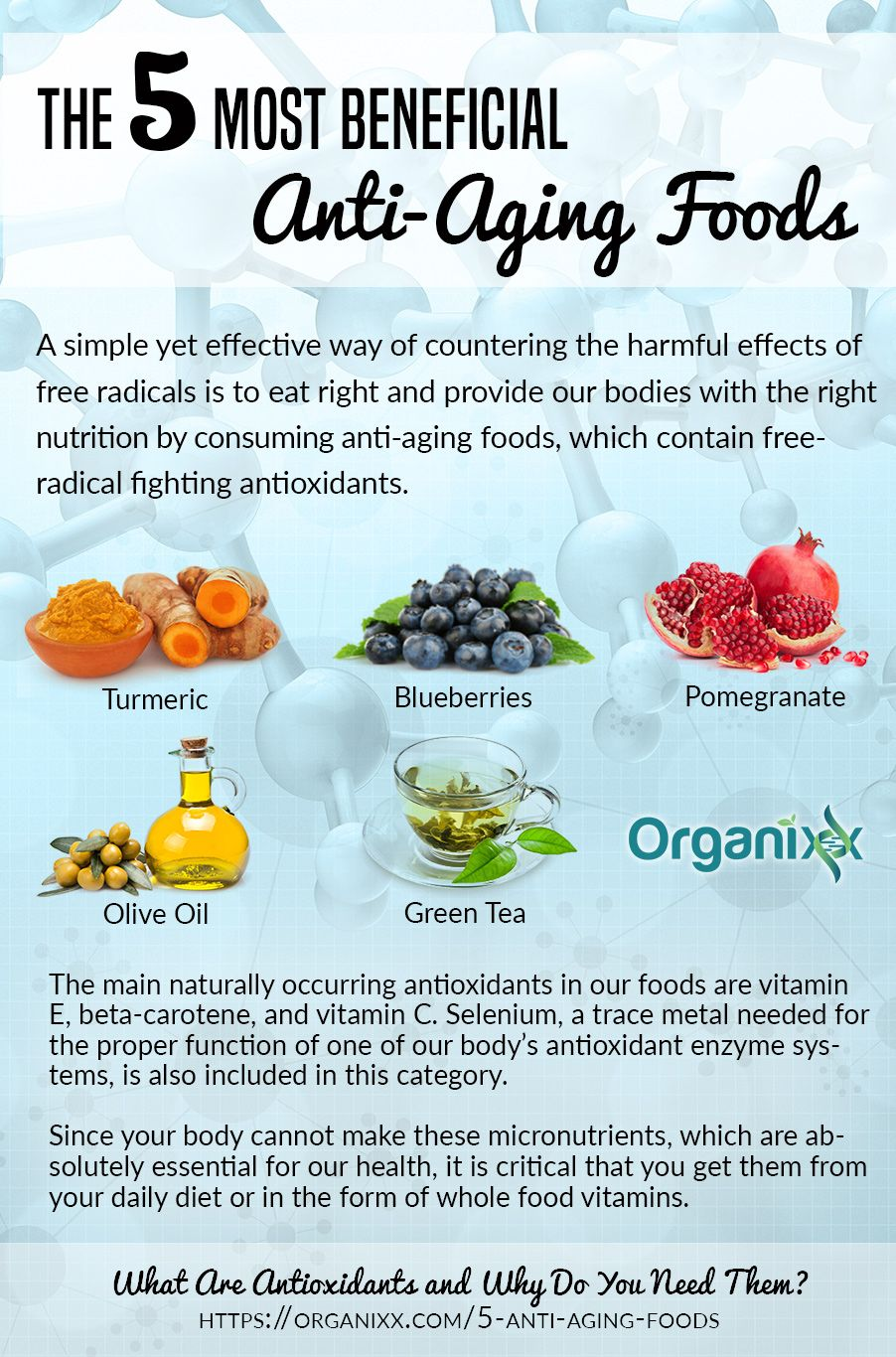 photo What Are Antioxidants And How Do You Get Them