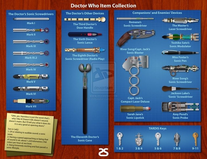 Every Sonic Device From Doctor Who<3