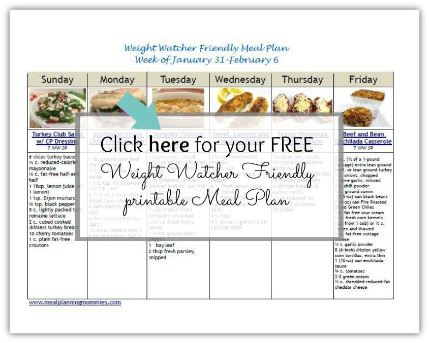 Free Weight Watcher Meal Plan With Smart Points Printable Grocery