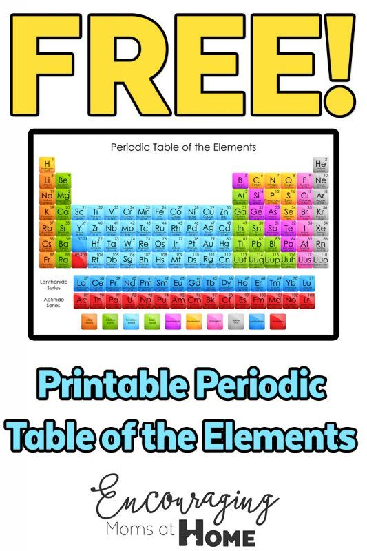 Learn the Periodic Table of the Elements with Fun Resources - best of periodic table of elements group names
