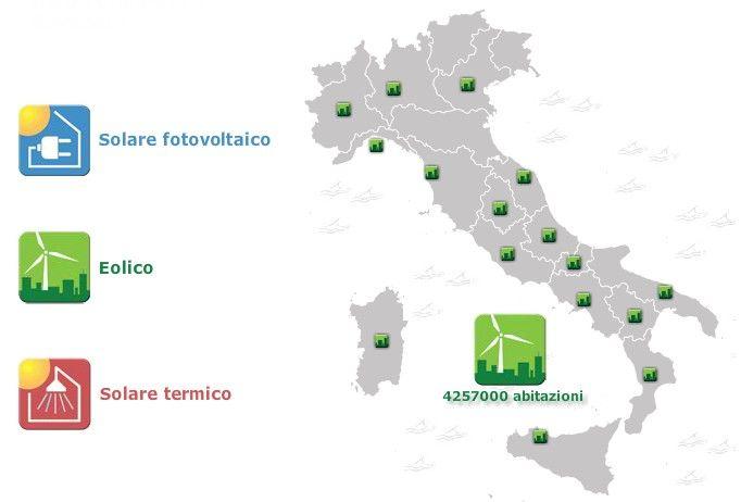 Il meteo delle fonti rinnovabili, un progetto europeo