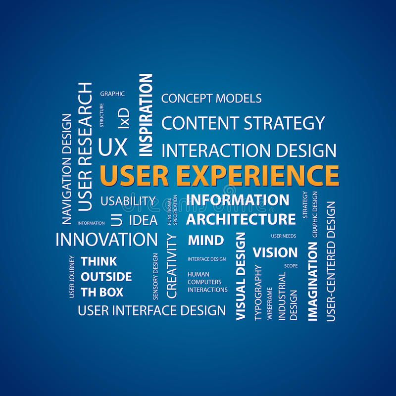 Ux Design This Image Represents A User Experience Map Ux Design Ad Image Design Ux Represents Map Ad Interactive Design Ux Design Design