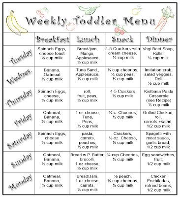 Oatmeal and the toddler meal plan chasing babies owing in grace also most popular day care food plans ideas are on pinterest rh