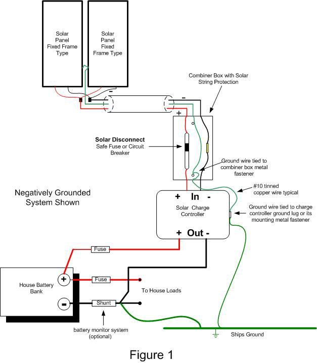 Negatively Grounded System Solar Pv Systems Pv System Solar Pv