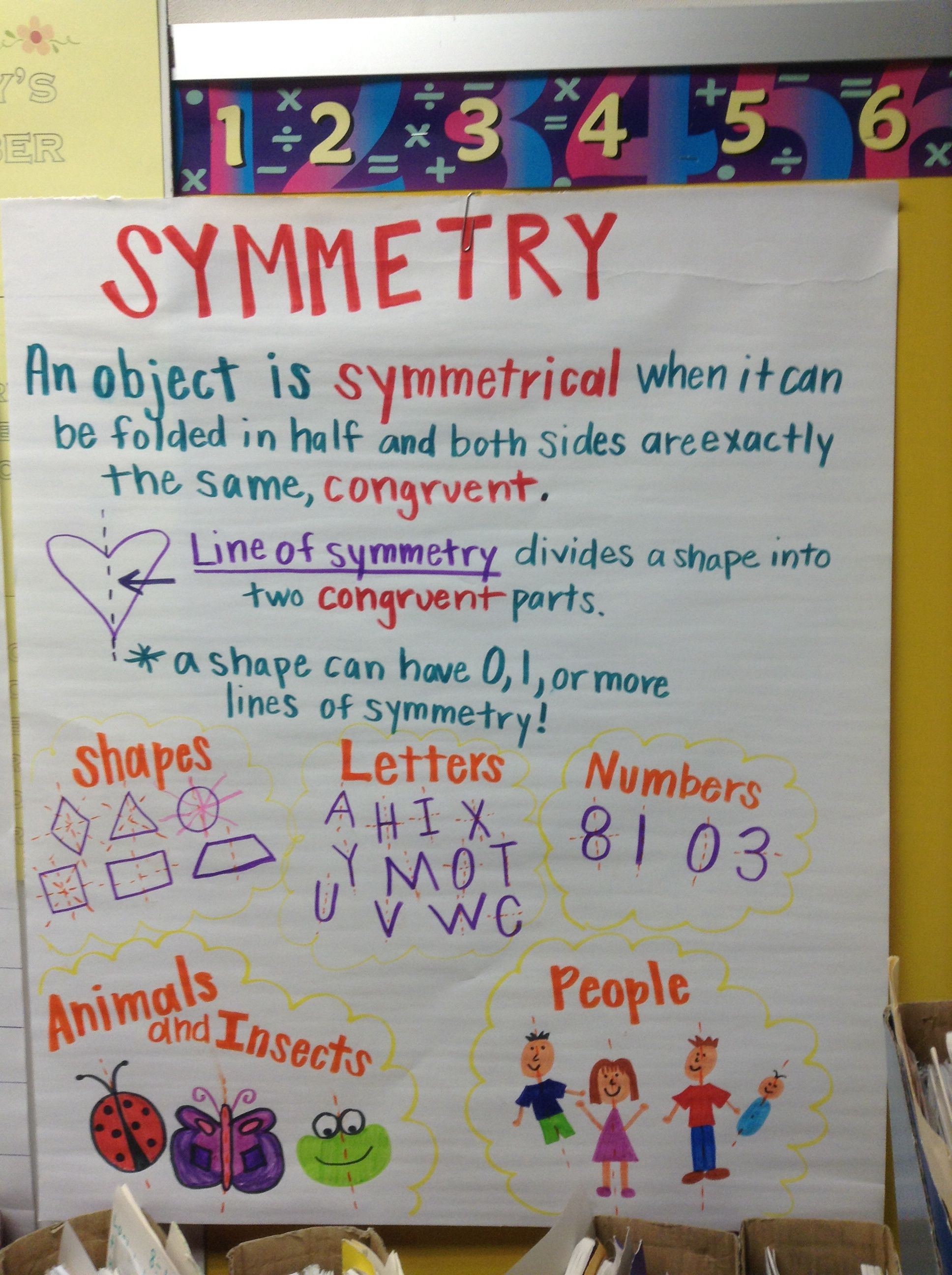 Symmetry Anchor Chart: great way to make connections to everyday ...