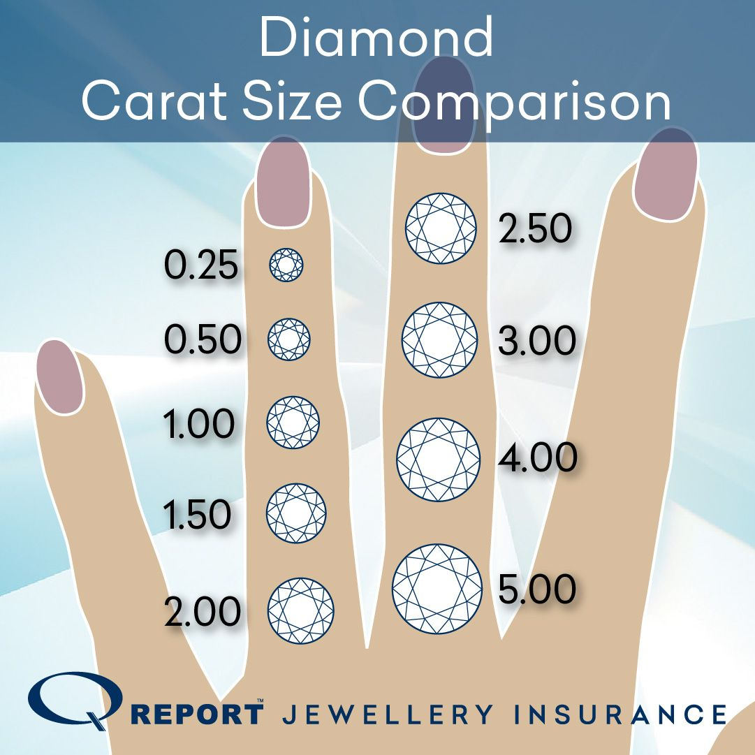 carat diamond ct size on comparison finger hand watch