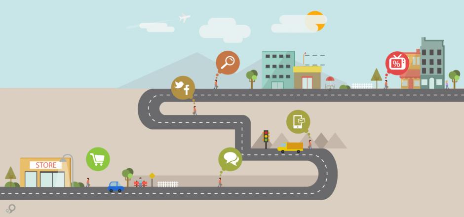 Conoce como elaborar un Costumer Journey Map eficaz para identificar a tus touchpoints y acelerar el proceso de venta.