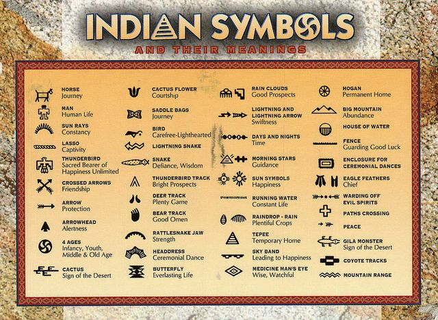 american indian symbols and their meaning indian symbols