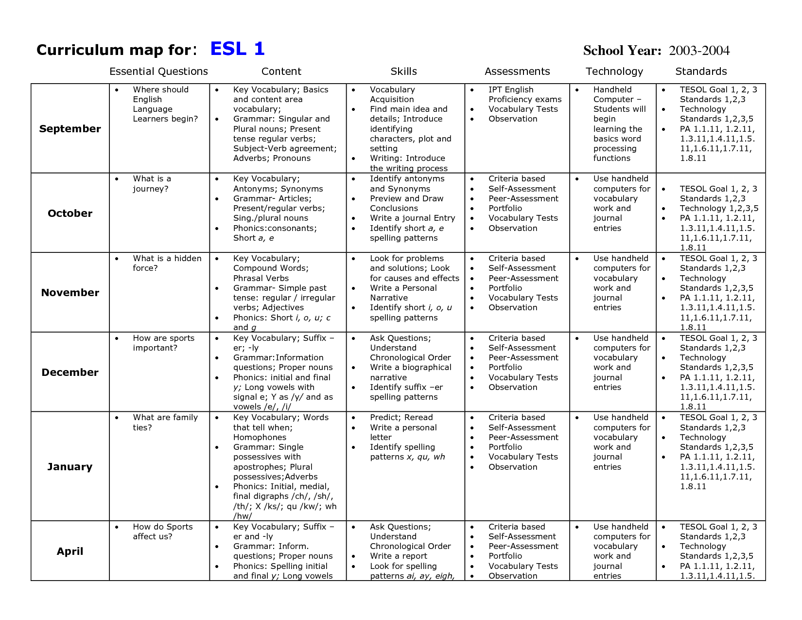 curriculum map for esl