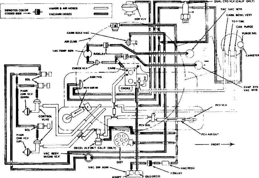 vacuum diagrams 1984 1991 jeep cherokee xj online manual rh pinterest com vacuum diagram 1990 jeep cherokee 4.0 jeep grand cherokee vacuum hose diagram